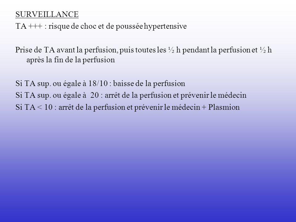 SURVEILLANCE TA +++ : risque de choc et de poussée hypertensive.
