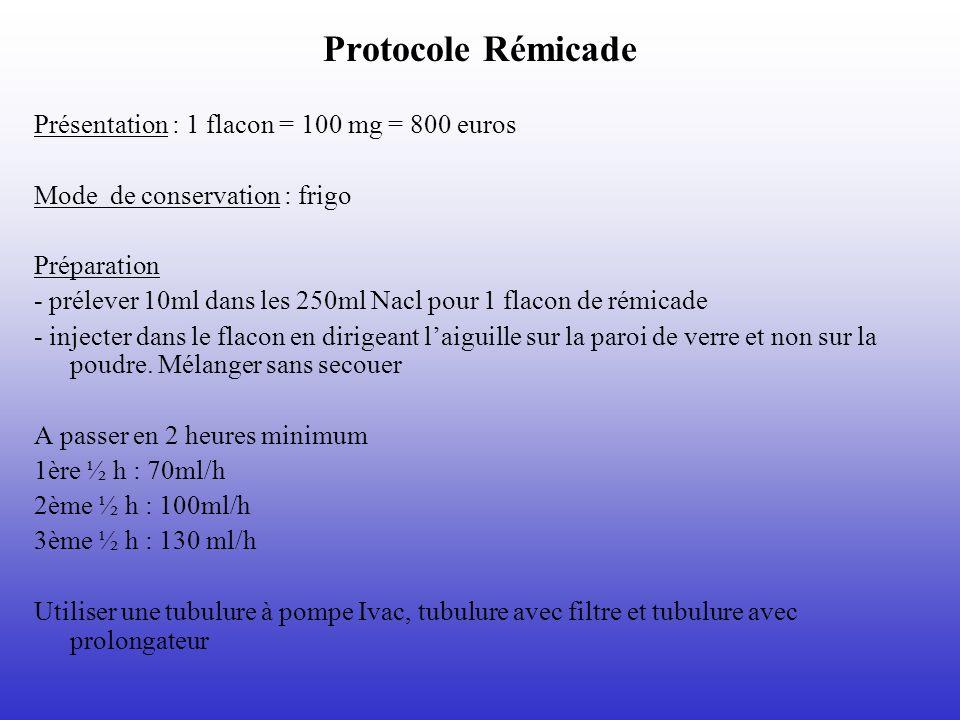 Protocole Rémicade Présentation : 1 flacon = 100 mg = 800 euros