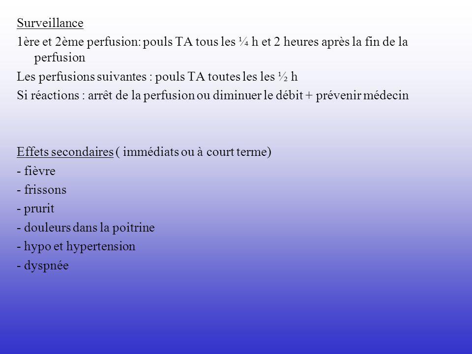 Surveillance 1ère et 2ème perfusion: pouls TA tous les ¼ h et 2 heures après la fin de la perfusion.