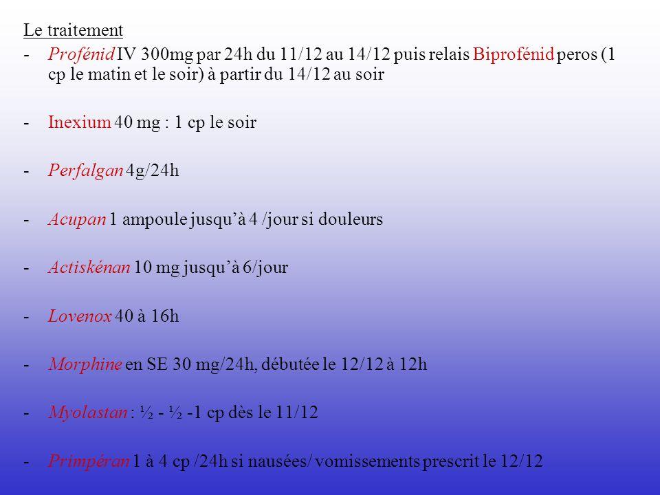 Le traitement - Profénid IV 300mg par 24h du 11/12 au 14/12 puis relais Biprofénid peros (1 cp le matin et le soir) à partir du 14/12 au soir.