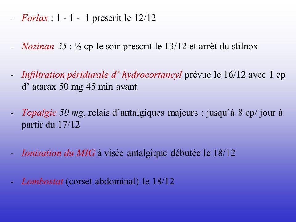 - Forlax : 1 - 1 - 1 prescrit le 12/12