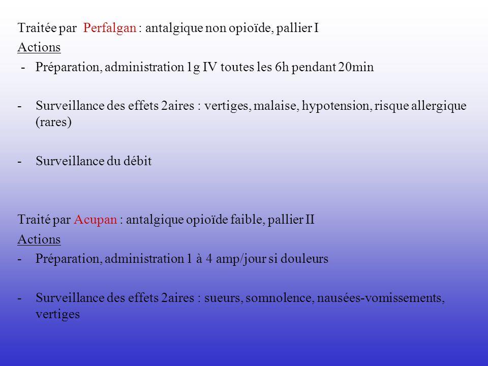 Traitée par Perfalgan : antalgique non opioïde, pallier I