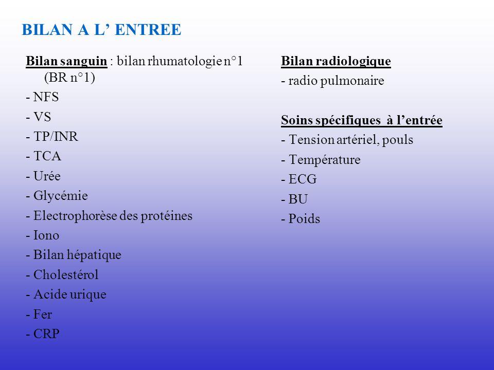 BILAN A L' ENTREE Bilan sanguin : bilan rhumatologie n°1 (BR n°1)