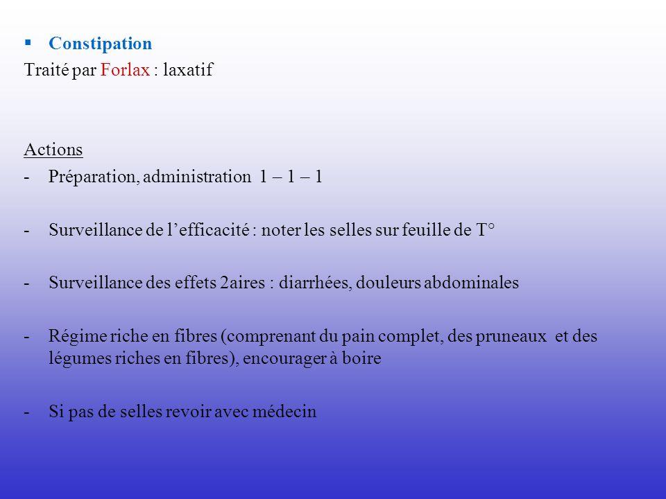 Constipation Traité par Forlax : laxatif. Actions. Préparation, administration 1 – 1 – 1.