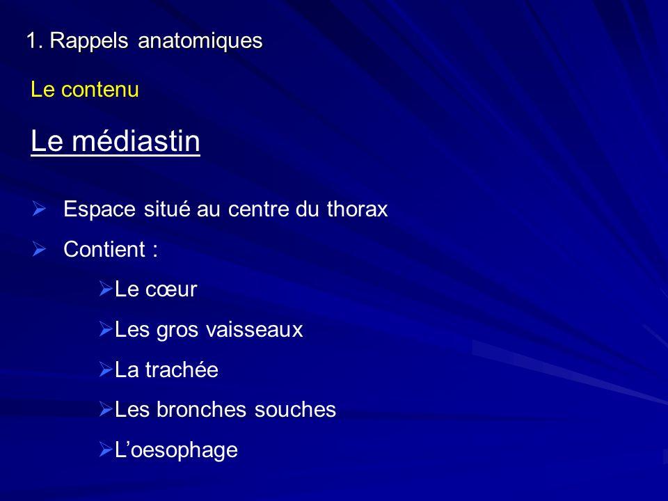 Le médiastin 1. Rappels anatomiques Le contenu