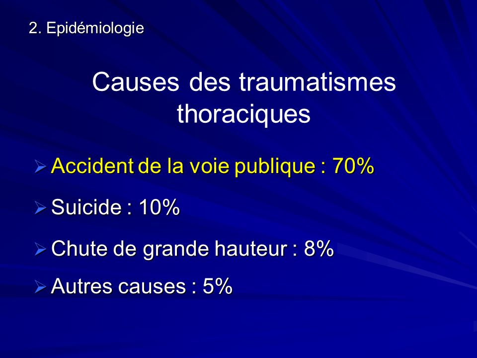 Causes des traumatismes thoraciques
