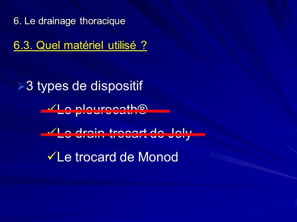 Le drain-trocart de Joly Le trocard de Monod