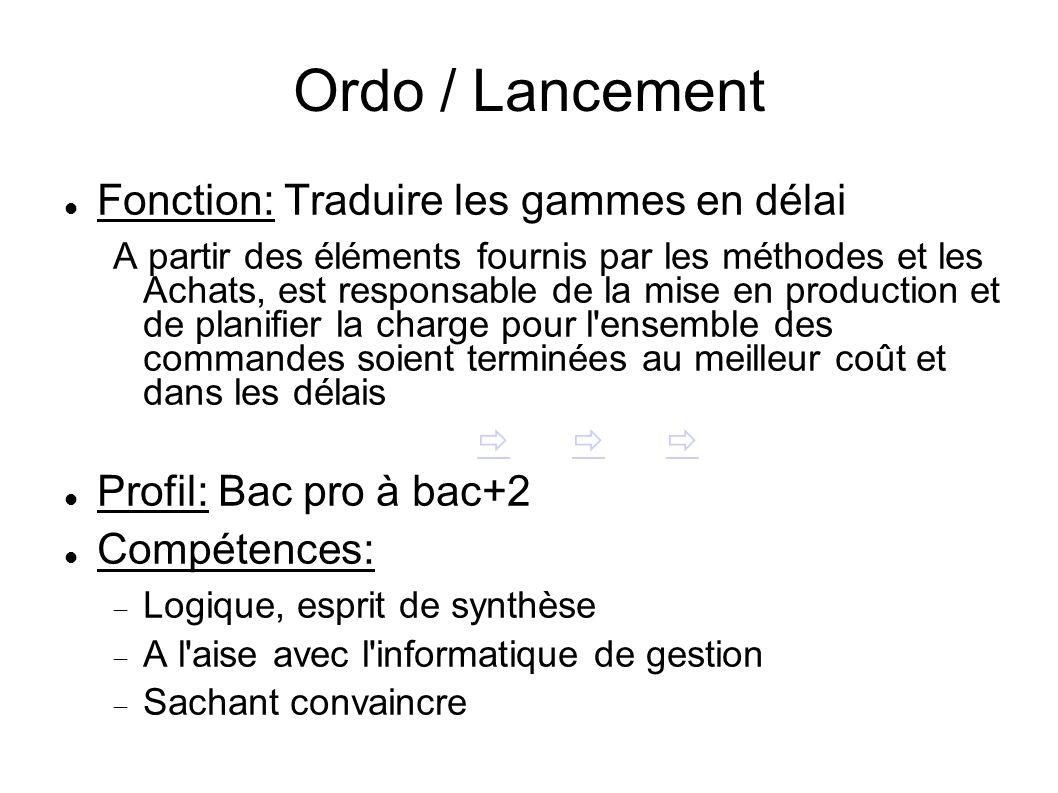 Ordo / Lancement Fonction: Traduire les gammes en délai