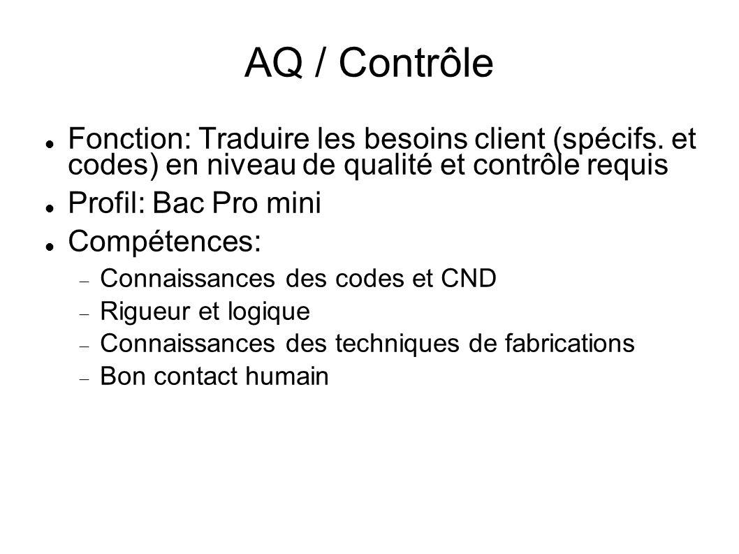 AQ / Contrôle Fonction: Traduire les besoins client (spécifs. et codes) en niveau de qualité et contrôle requis.