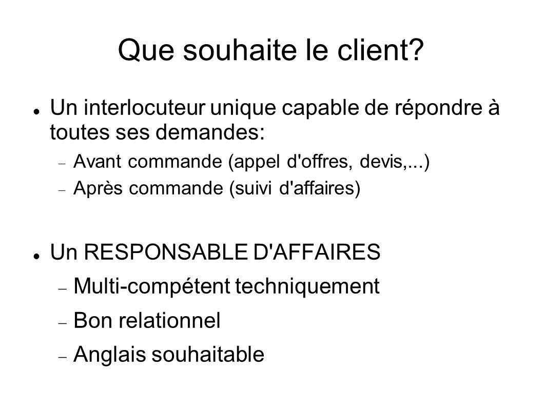 Que souhaite le client Un interlocuteur unique capable de répondre à toutes ses demandes: Avant commande (appel d offres, devis,...)