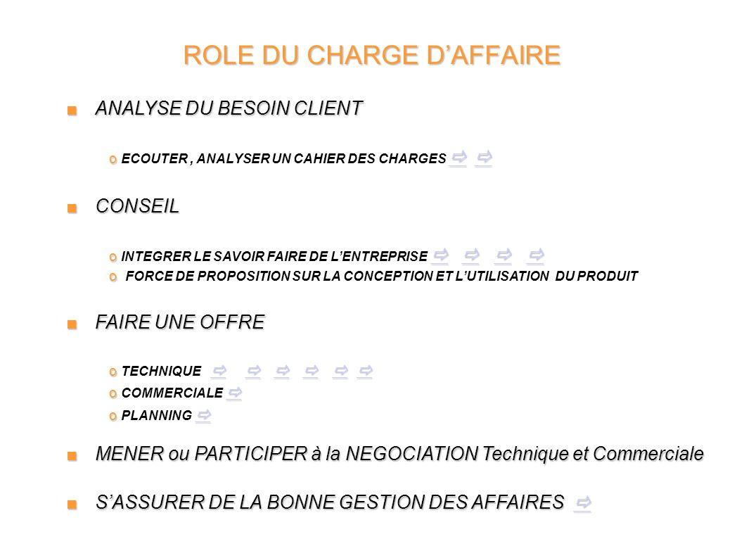 ROLE DU CHARGE D'AFFAIRE