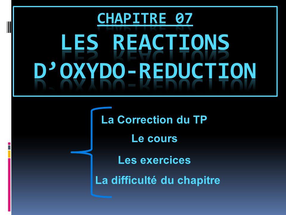 Chapitre 07 LES REACTIONS D'OXYDO-REDUCTION