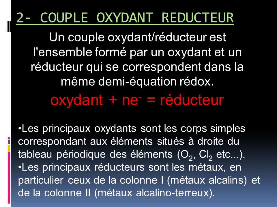 2- COUPLE OXYDANT REDUCTEUR