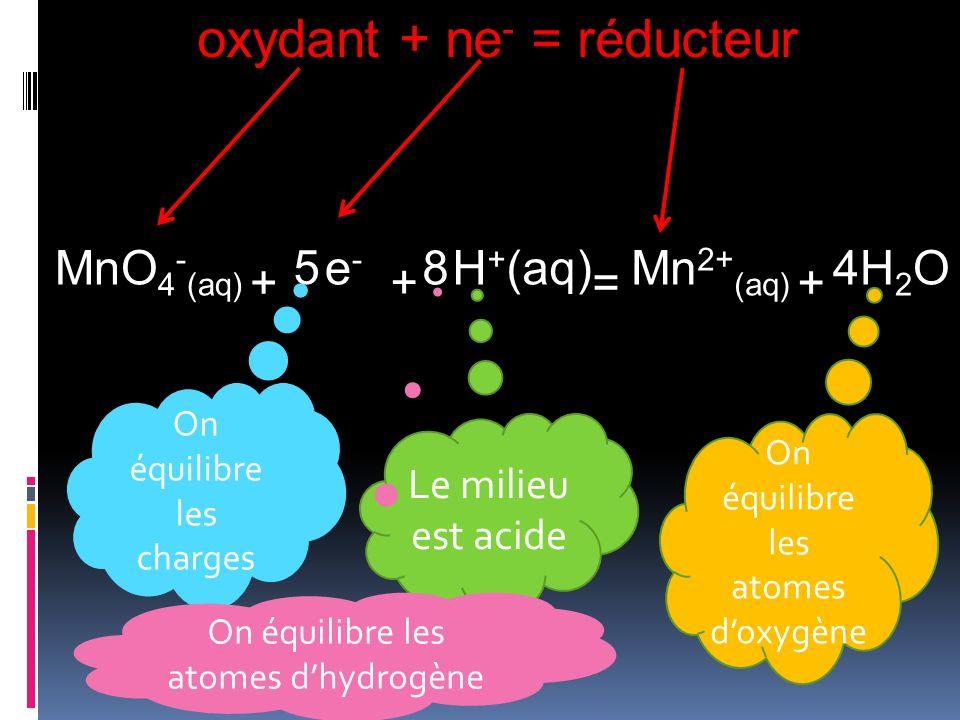 oxydant + ne- = réducteur