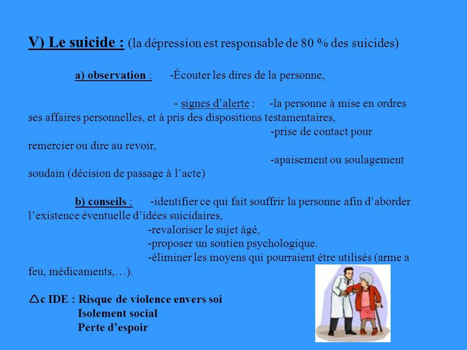 V) Le suicide : (la dépression est responsable de 80 % des suicides)