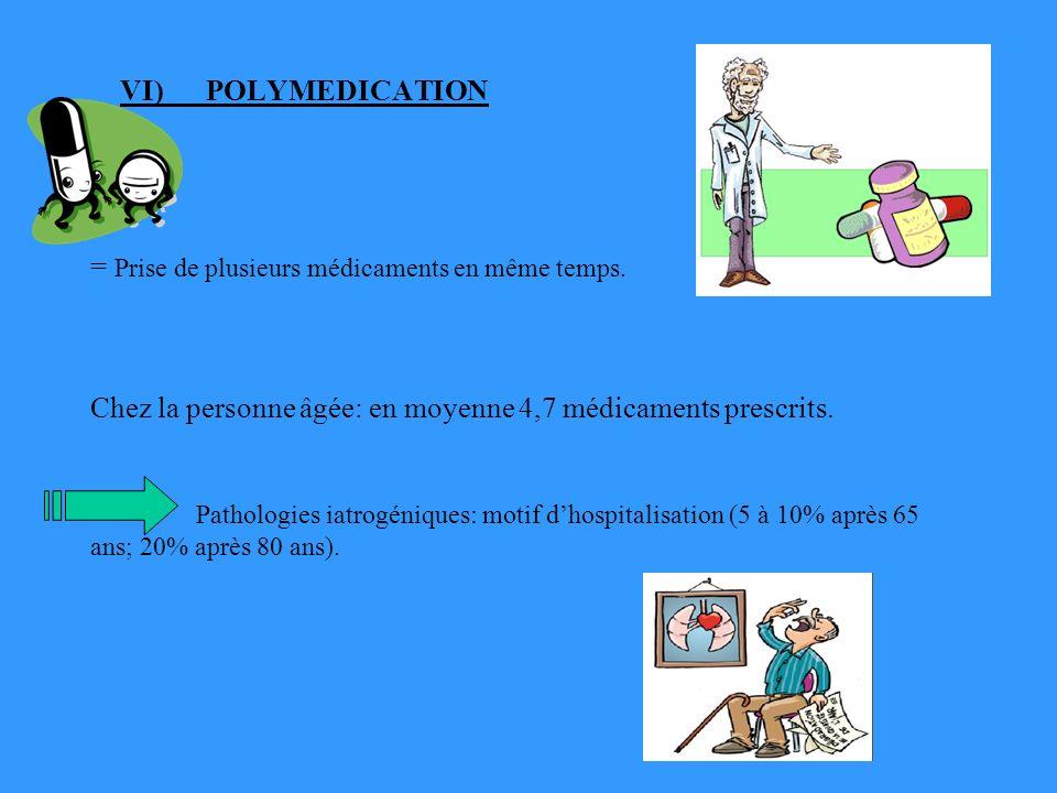 VI) POLYMEDICATION = Prise de plusieurs médicaments en même temps