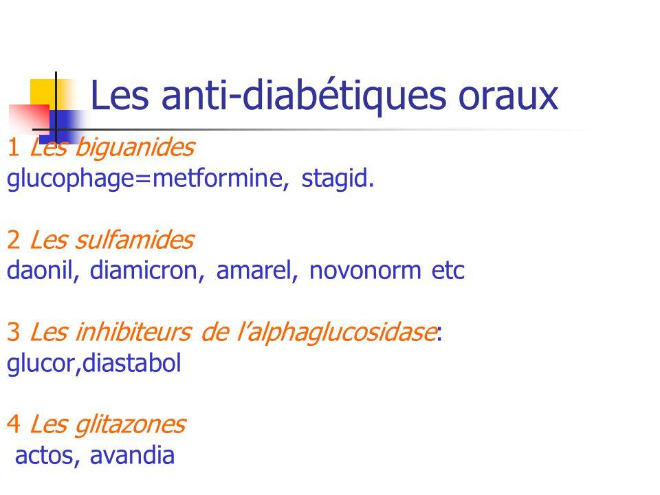 Les anti-diabétiques oraux