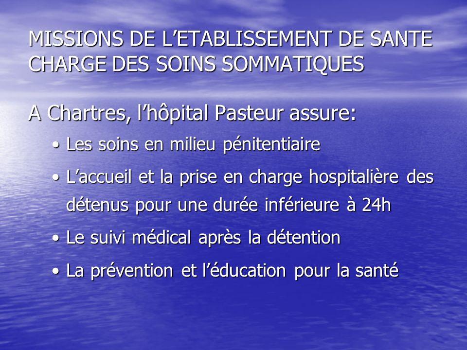 MISSIONS DE L'ETABLISSEMENT DE SANTE CHARGE DES SOINS SOMMATIQUES