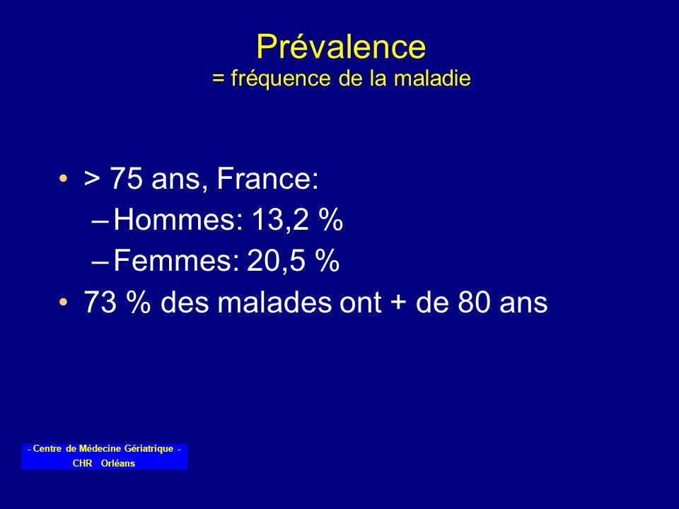 Prévalence = fréquence de la maladie