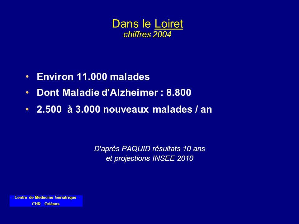 Dans le Loiret chiffres 2004