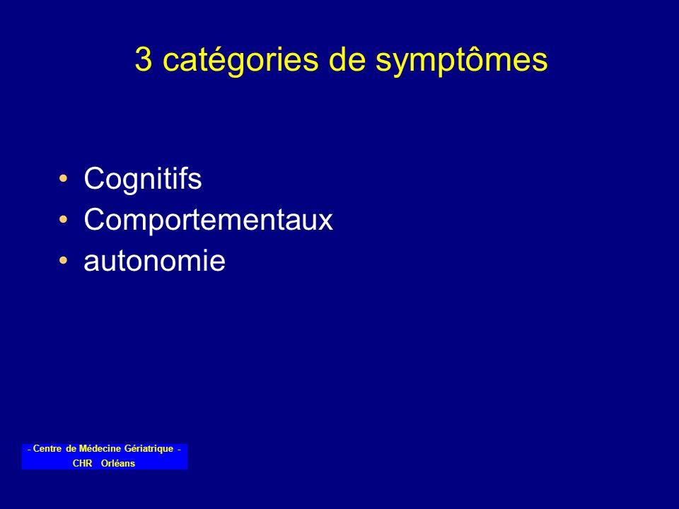 3 catégories de symptômes