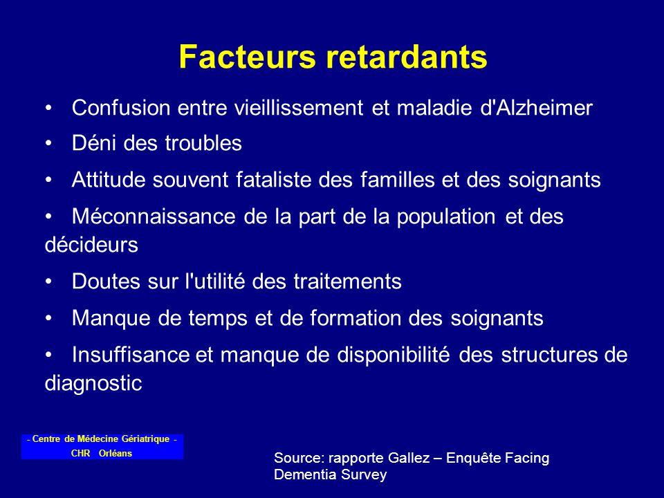 Facteurs retardants Confusion entre vieillissement et maladie d Alzheimer. Déni des troubles.