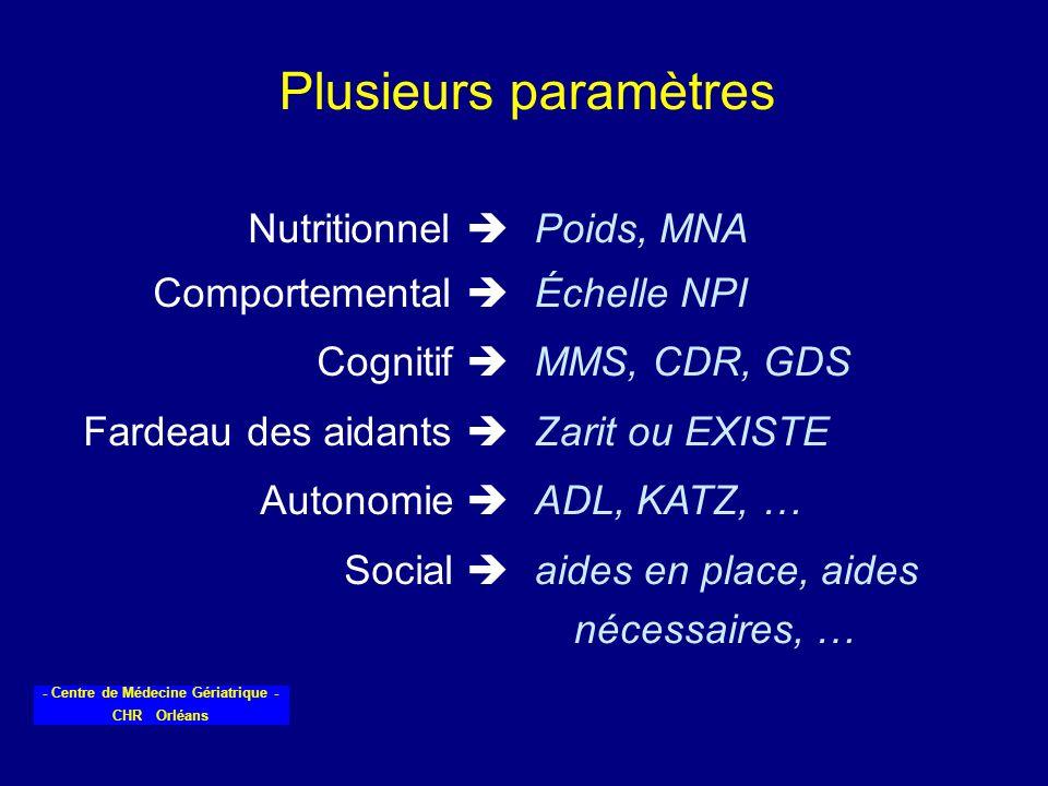 Plusieurs paramètres Nutritionnel  Comportemental  Cognitif 