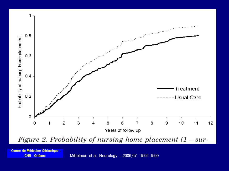 Mittelman et al. Neurology – 2006;67: 1592-1599