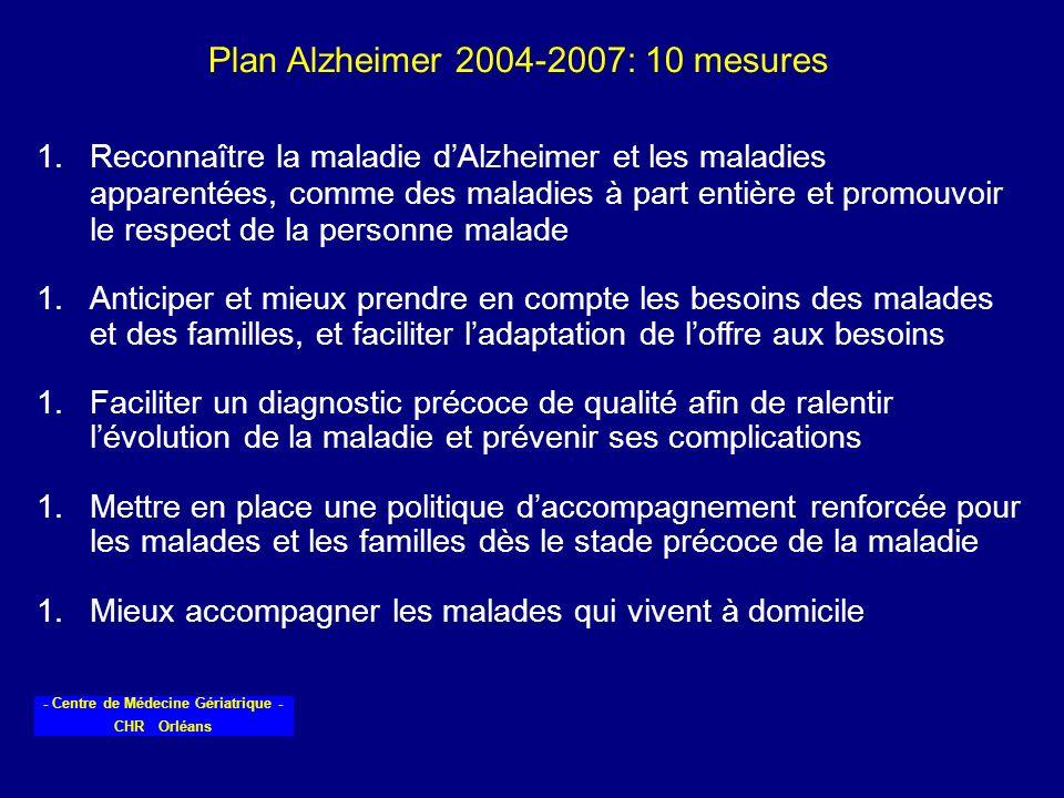 Plan Alzheimer 2004-2007: 10 mesures