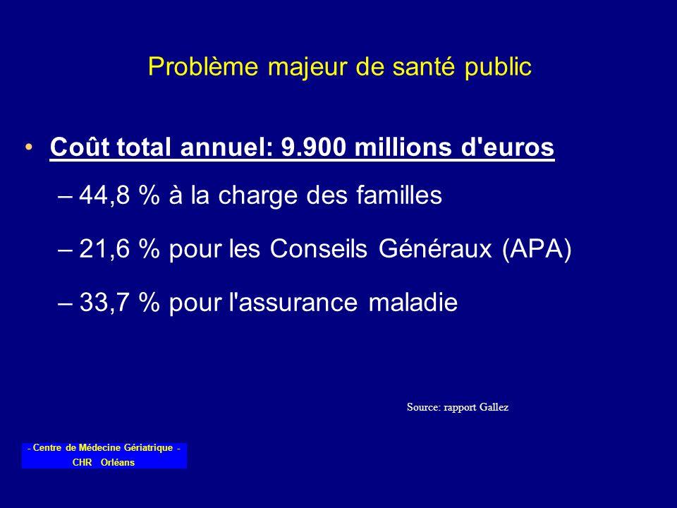 Problème majeur de santé public