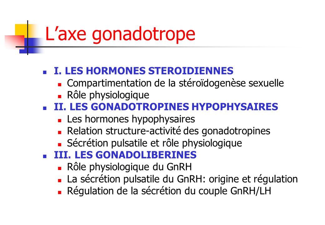 L'axe gonadotrope I. LES HORMONES STEROIDIENNES