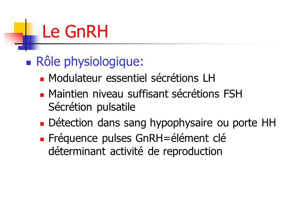 Le GnRH Rôle physiologique: Modulateur essentiel sécrétions LH