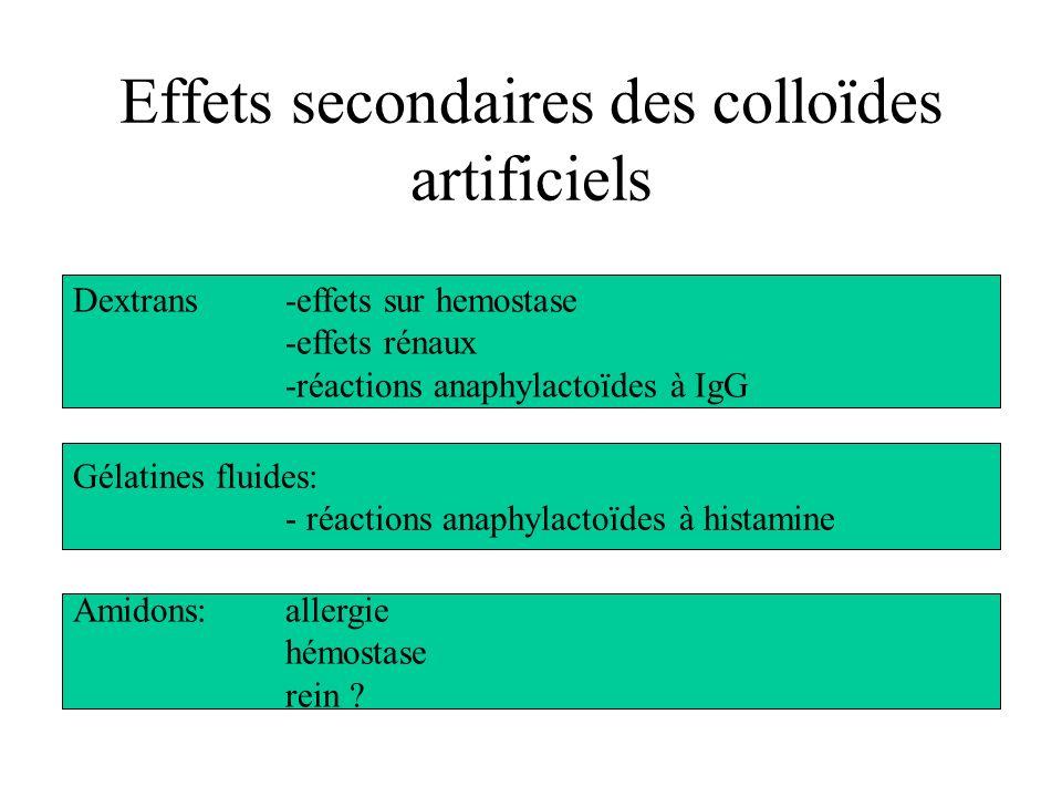 Effets secondaires des colloïdes artificiels
