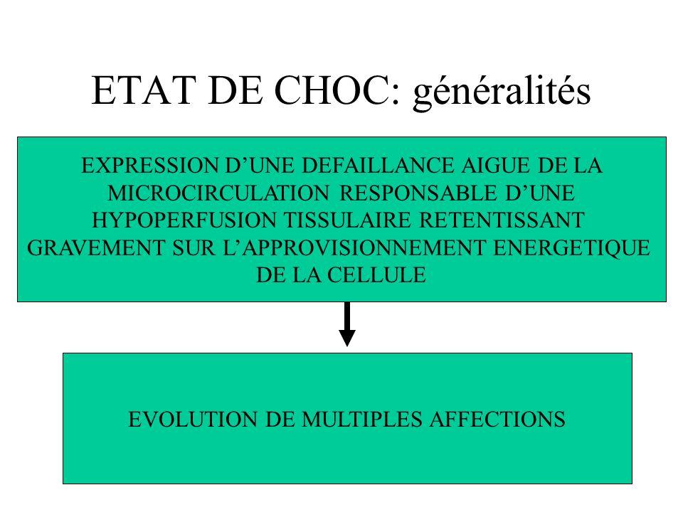 ETAT DE CHOC: généralités