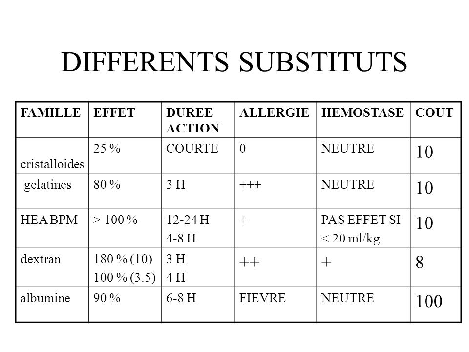 DIFFERENTS SUBSTITUTS