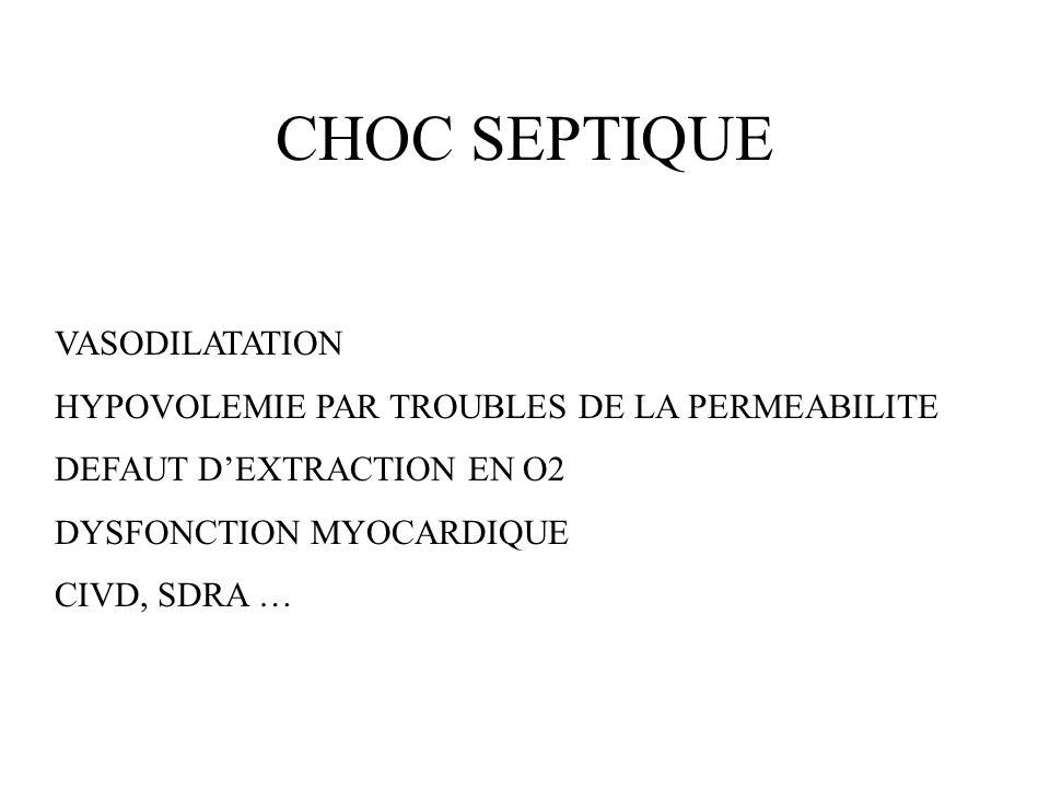 CHOC SEPTIQUE VASODILATATION