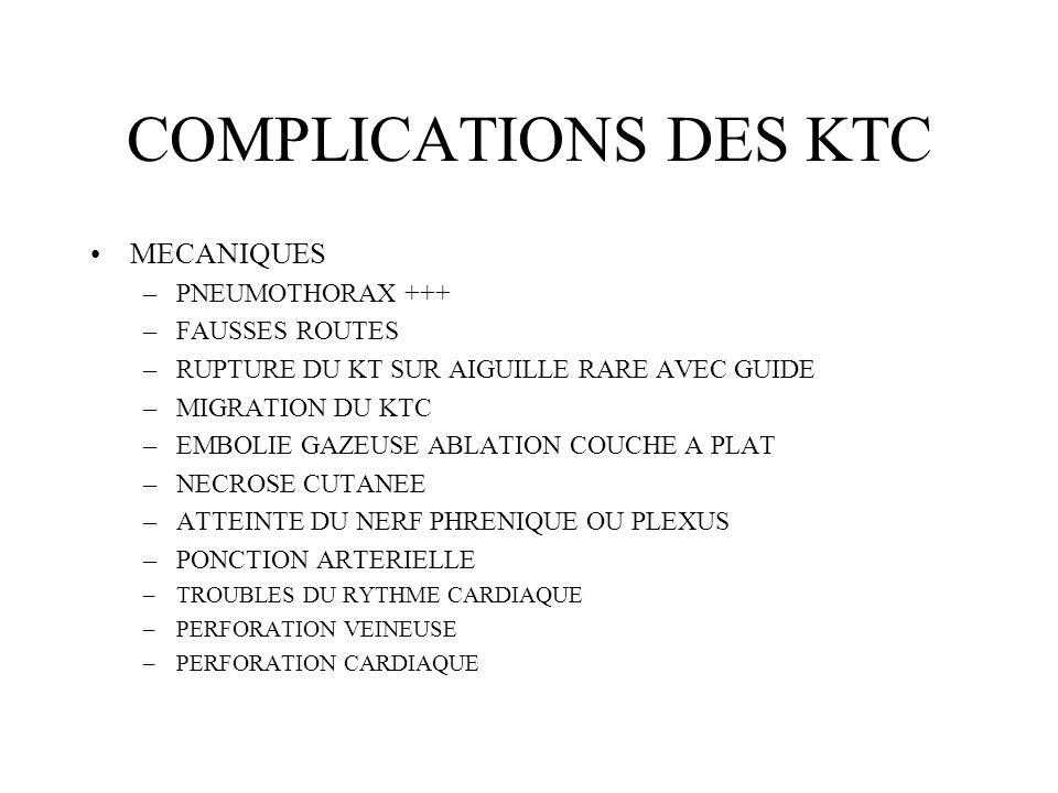 COMPLICATIONS DES KTC MECANIQUES PNEUMOTHORAX +++ FAUSSES ROUTES