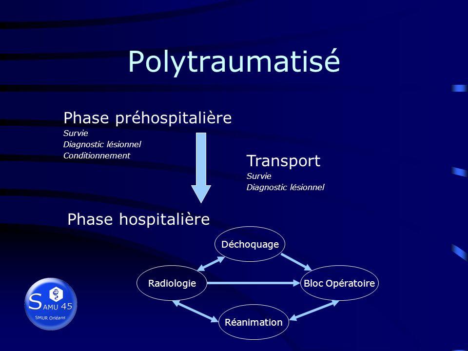 Polytraumatisé Phase préhospitalière Transport Phase hospitalière