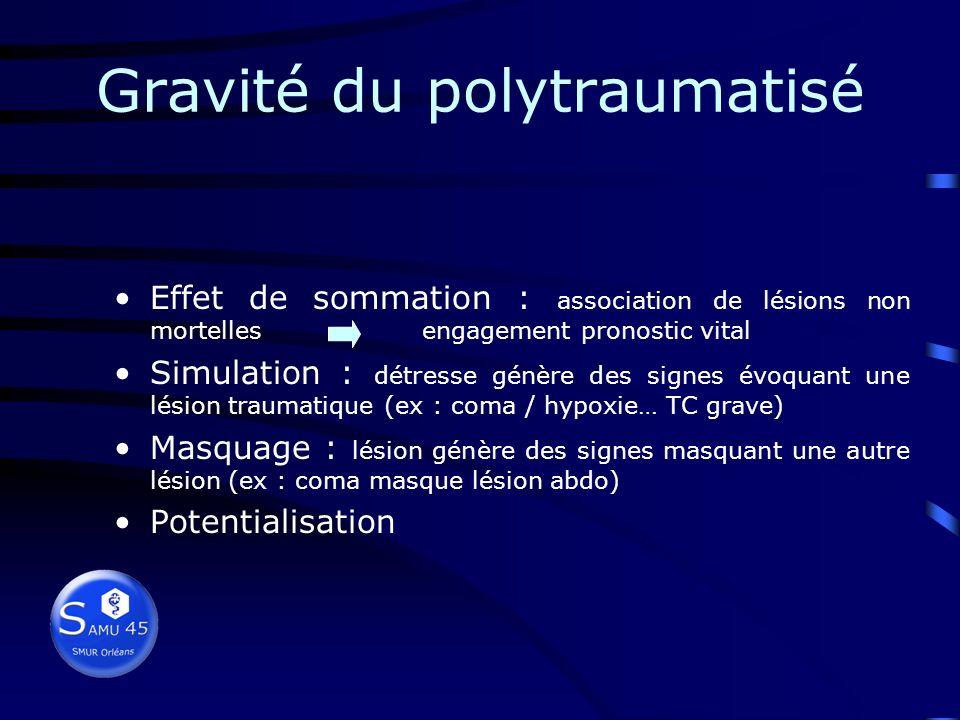 Gravité du polytraumatisé