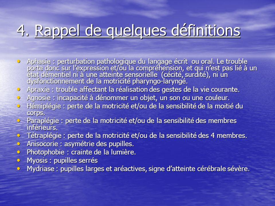 4. Rappel de quelques définitions