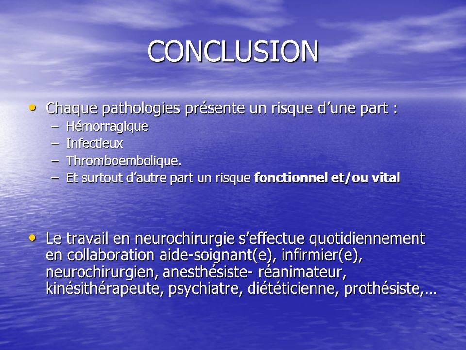 CONCLUSION Chaque pathologies présente un risque d'une part :