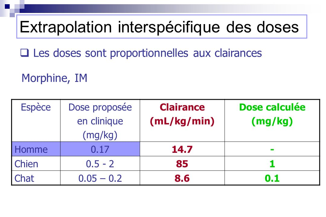 Extrapolation interspécifique des doses