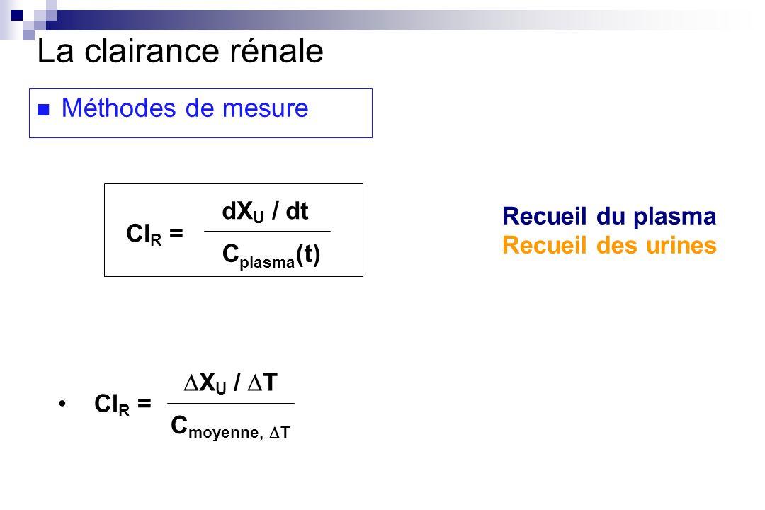 La clairance rénale Méthodes de mesure dXU / dt Recueil du plasma