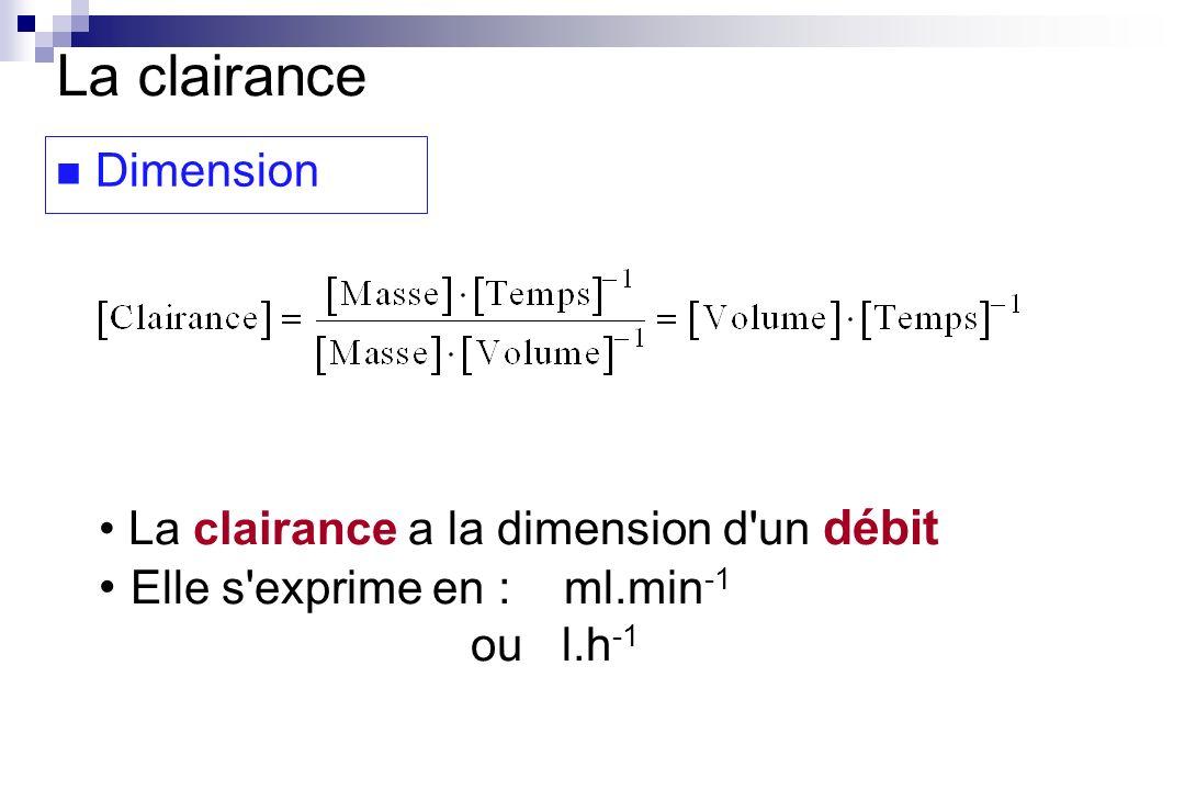 La clairance Elle s exprime en : ml.min-1 Dimension