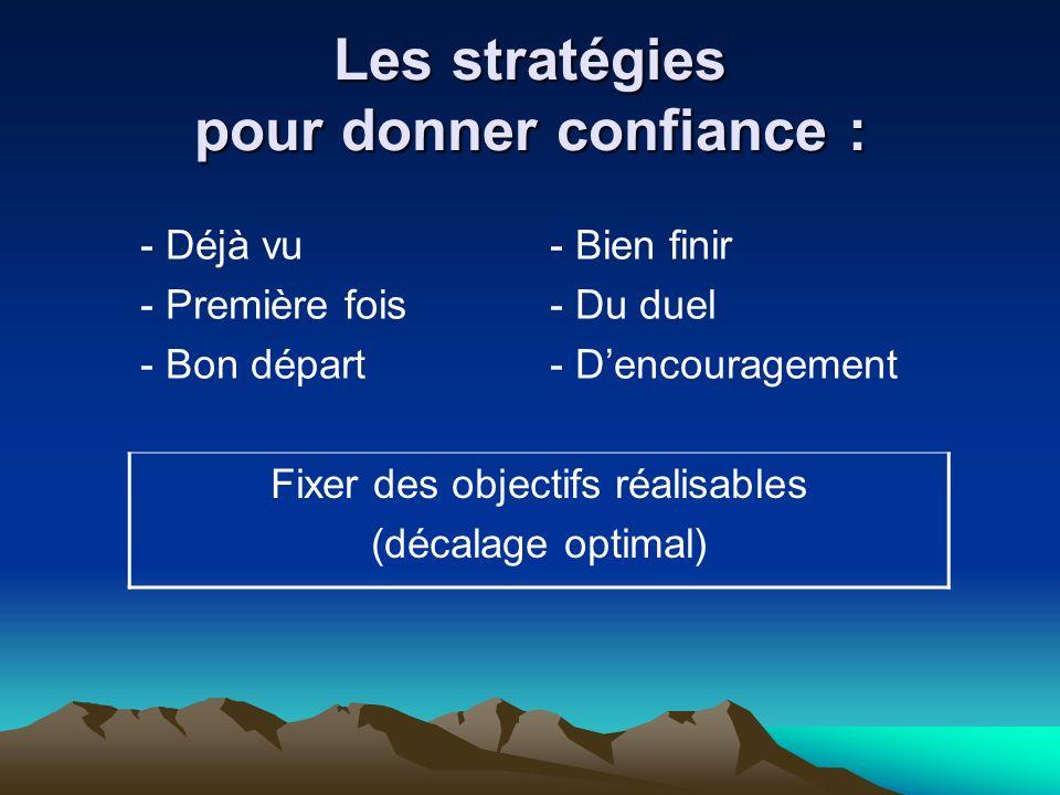 Les stratégies pour donner confiance :