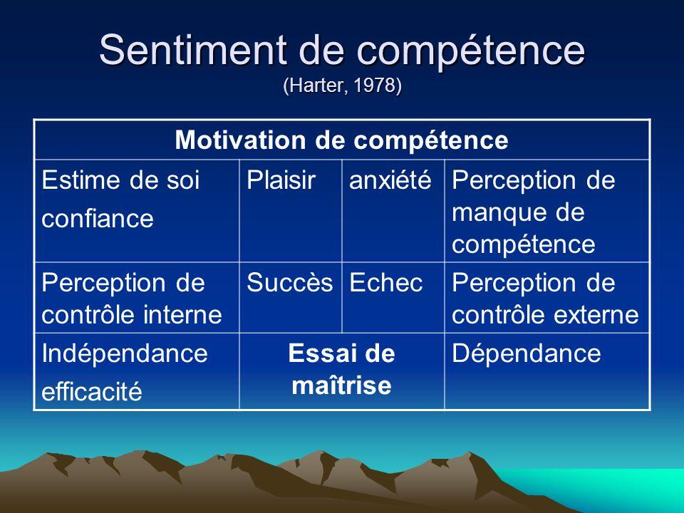 Sentiment de compétence (Harter, 1978)