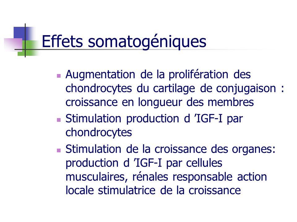 Effets somatogéniques