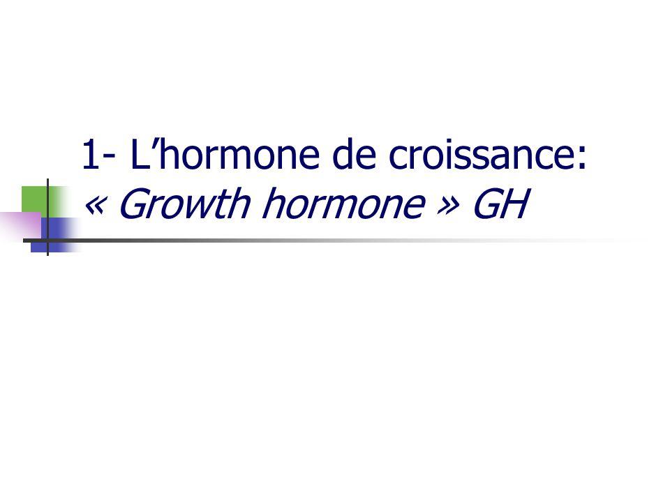 1- L'hormone de croissance: « Growth hormone » GH