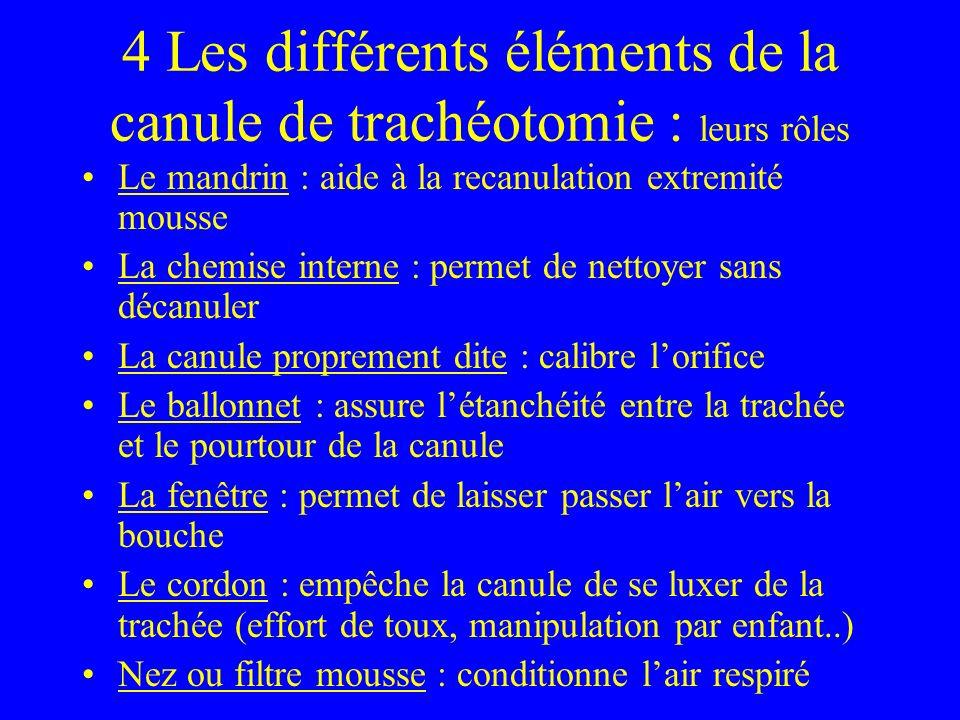 4 Les différents éléments de la canule de trachéotomie : leurs rôles