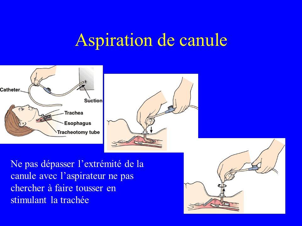 Aspiration de canule Ne pas dépasser l'extrémité de la canule avec l'aspirateur ne pas chercher à faire tousser en stimulant la trachée.